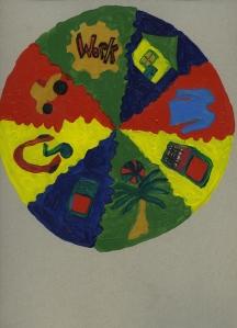 The Work Wheel